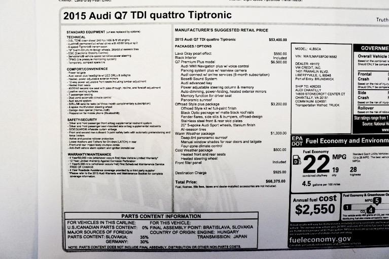 Used 2015 Audi Q7 TDI Premium Plus Quattro Used 2015 Audi Q7 TDI Premium Plus Quattro for sale  at Metro West Motorcars LLC in Shrewsbury MA 29